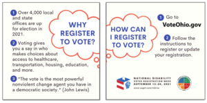 """National Disability Voter Registration Week takes place September 13-20, 2021 . The power of the disability vote can be substantial…but only if everyone in our community registers and votes. Can you help further our community's important needs with two actions? 1. Register to vote or check your registration 2. Make sure your friends and family are registered to vote – by calling and emailing them. The link is: VoteOhio.gov . Or use the browser and type """"Ohio Secretary of State Vote"""" or your county board of elections."""